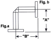 amc-double-ridge-waveguide-formed-bends.jpg